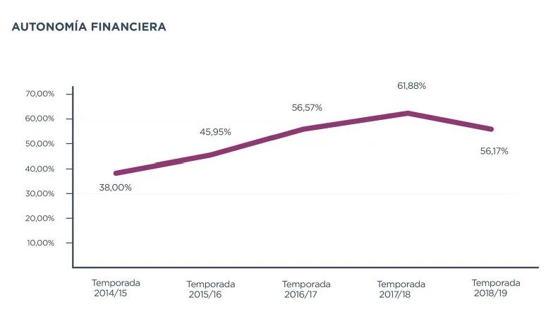 new_transparencia_autonomia_financiera