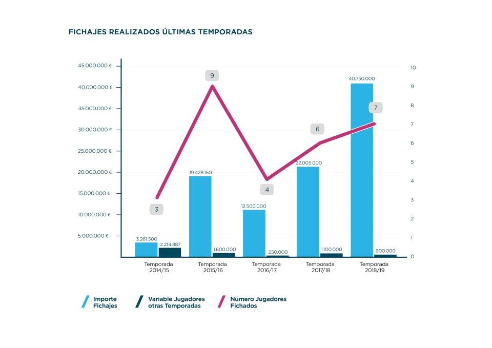 new_transparencia_fichajes_realizados