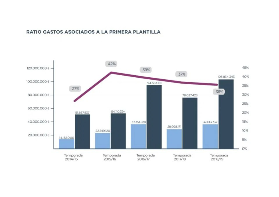 new_transparencia_gastos_asociados