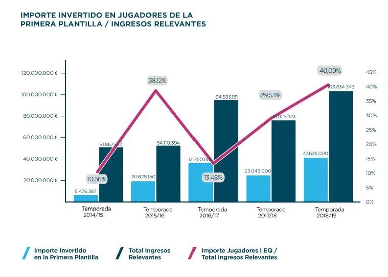 new_transparencia_importe_en_jugadores