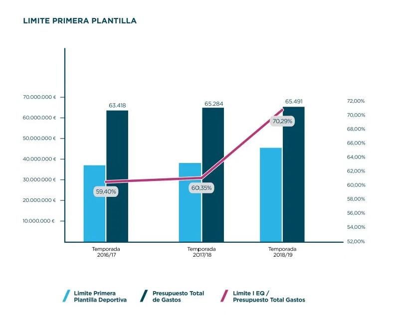 new_transparencia_limitie_primera_plantilla