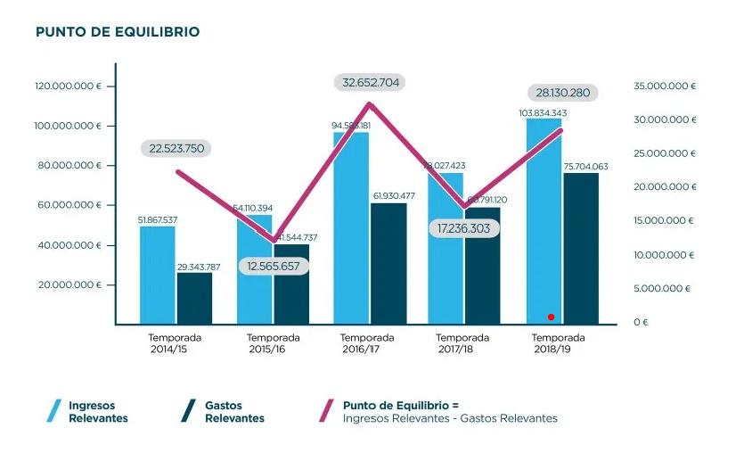 new_transparencia_punto_equilibrio